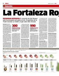 Prensa Deportiva - Iker Casillas C1226a332715917