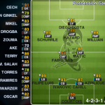 Download PES 2013 Option File Update For PESEDIT 6.0 #02/08/2014 by MesutOzil